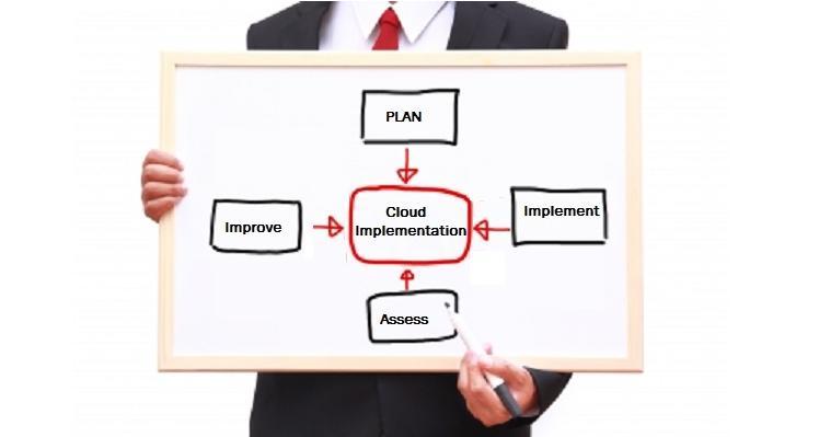 Cloud Implementation guidelines