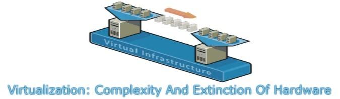 Virtualization-Complexity-Hardware