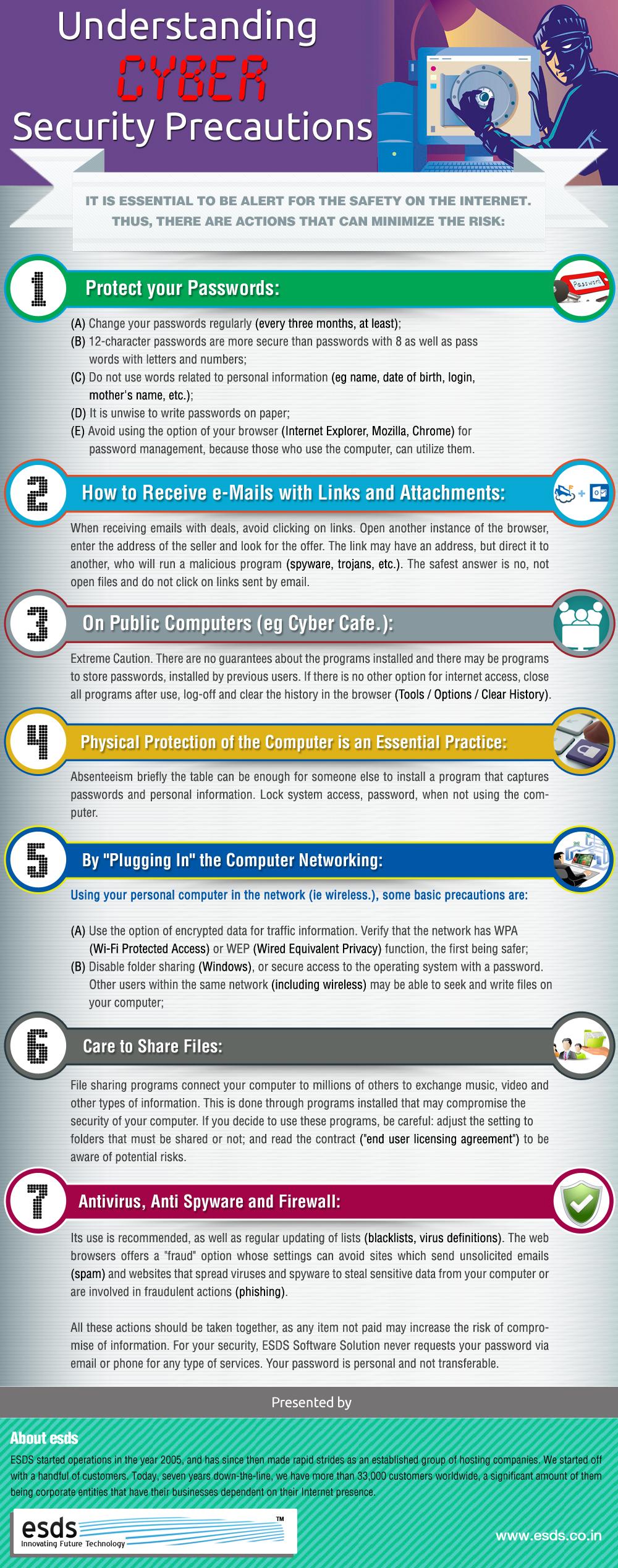 Understanding Cyber Security Precautions