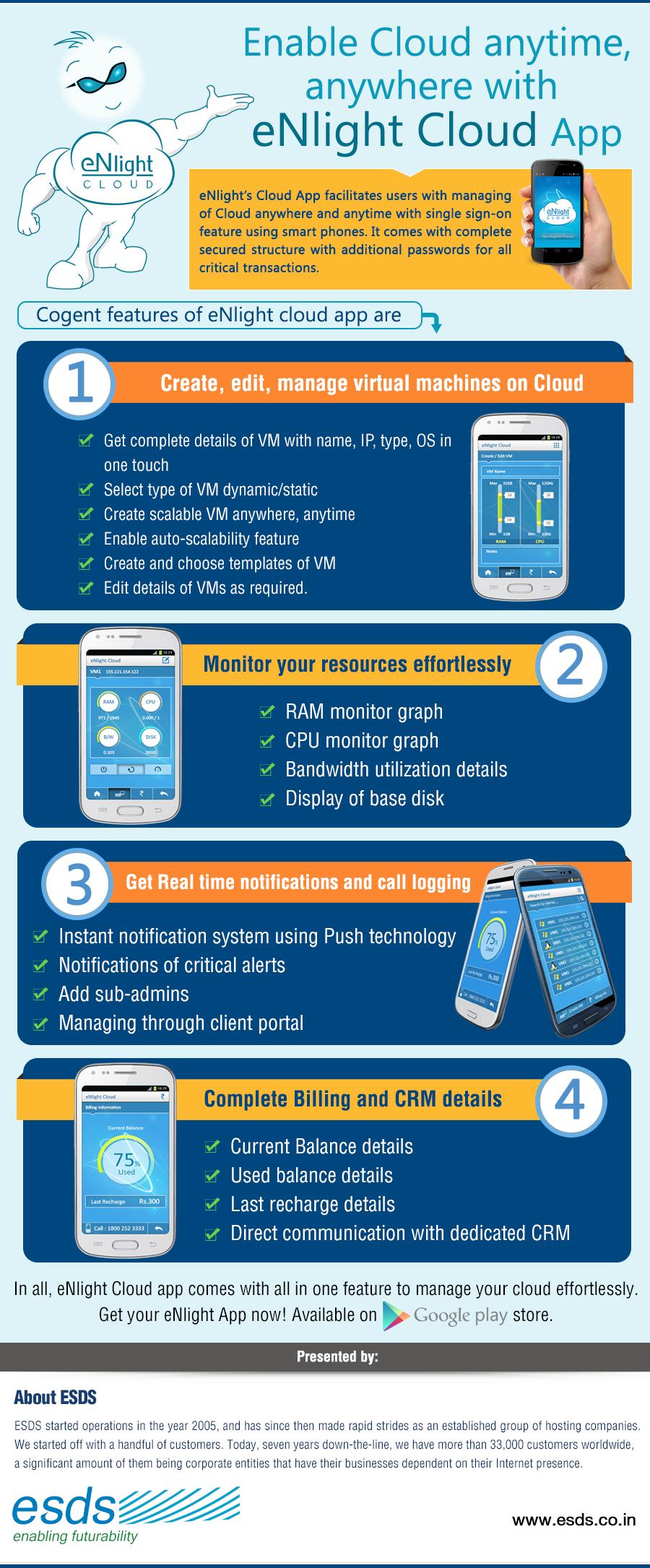 eNlight_cloud_infographic