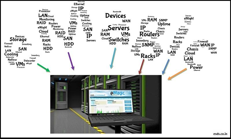 data_center_infrastructure_management
