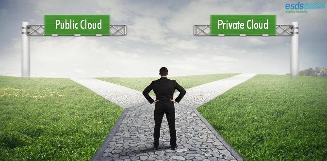 Public Cloud vs. Private Cloud