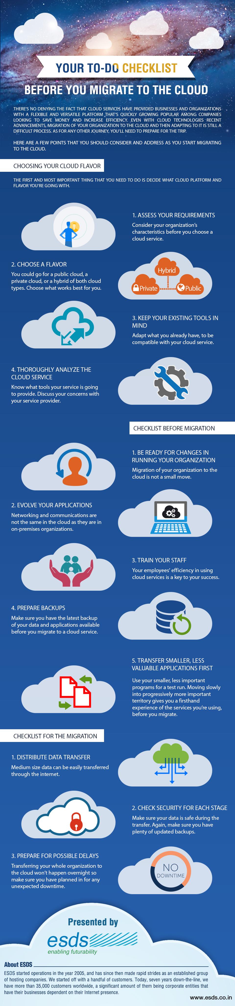 migrating-enterprise-data-to-the-cloud-a-checklist