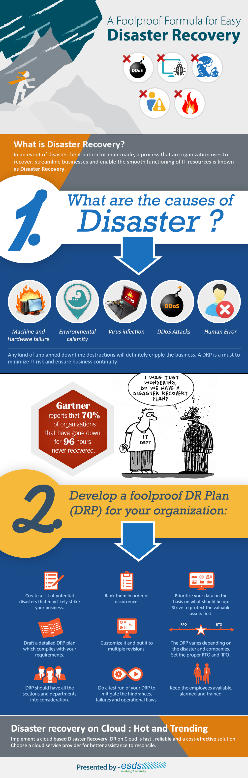 dr-infographics-image-new