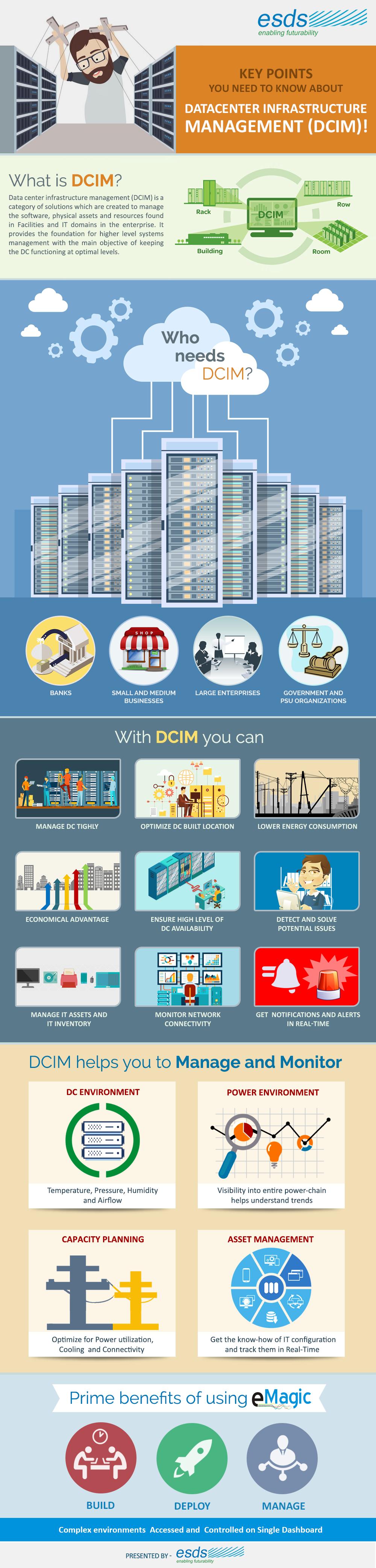 datcenter infrastructure management