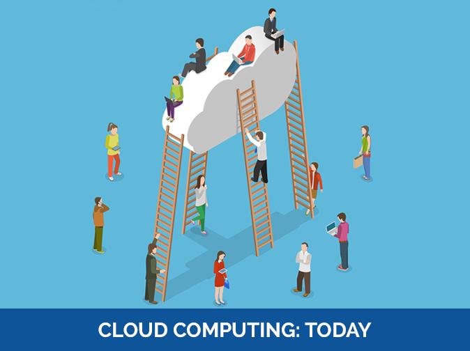 cloud-computing-today
