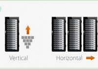 Vertical Scaling & Horizontal Scaling