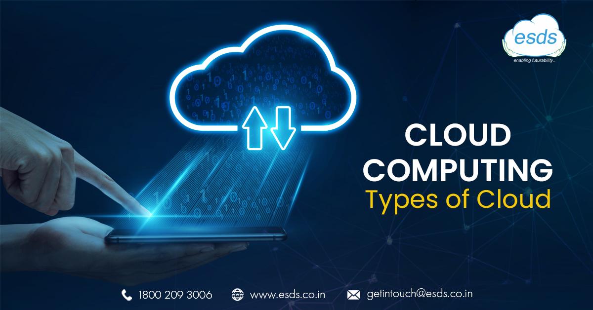 Cloud Computing – Types of Cloud
