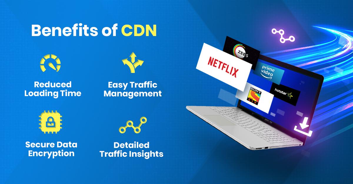 CDNs Benefit Websites