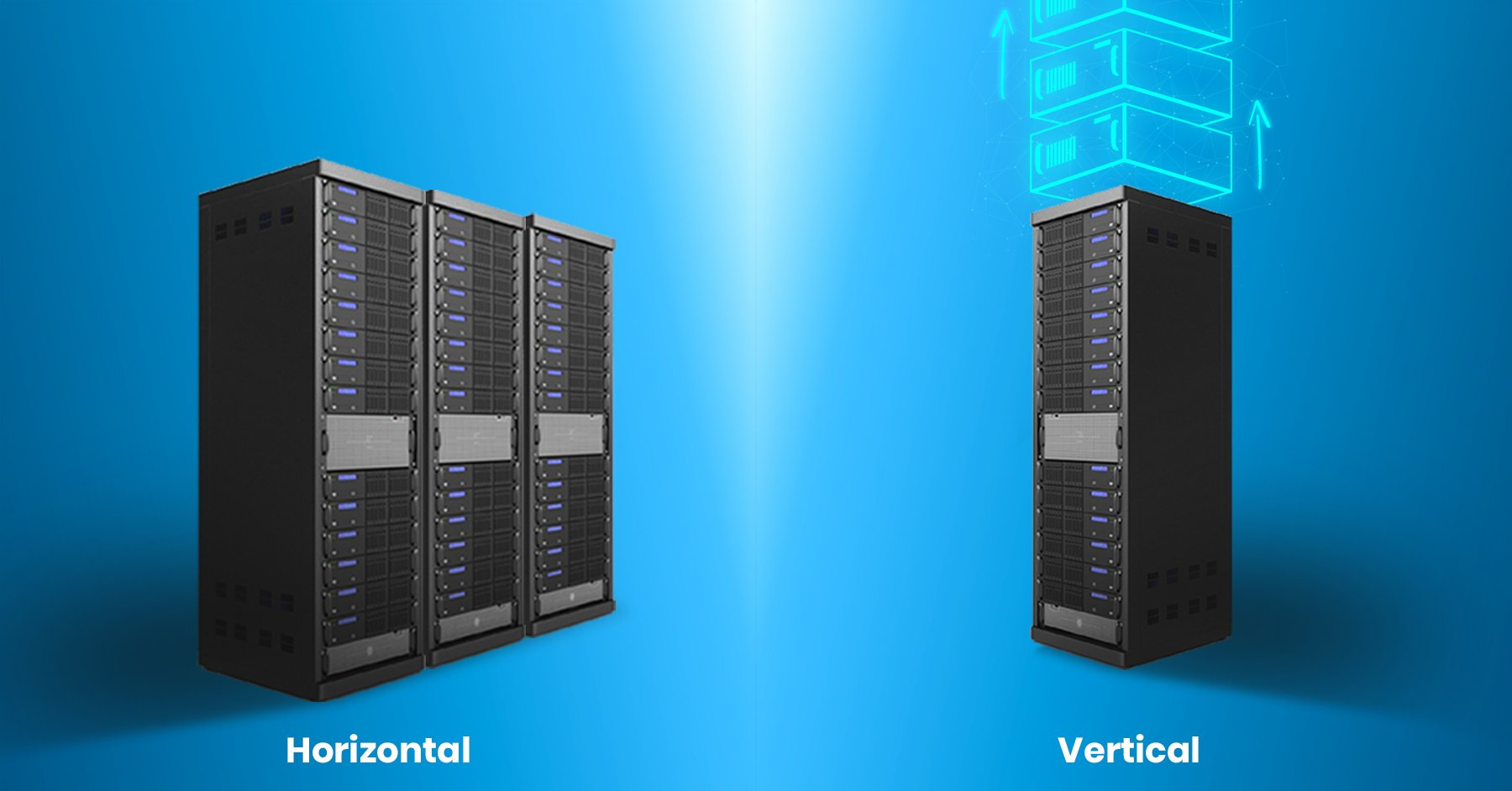 What is the Difference Between Horizontal & Vertical Scaling?