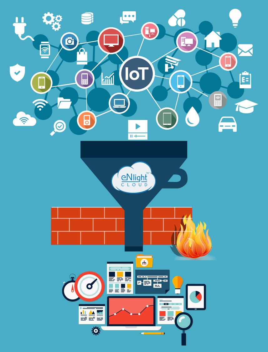 eNlight's Big Data as a Service   Hadoop   Big Data Solutions