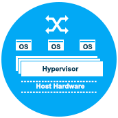 Cross Hypervisor Migrations