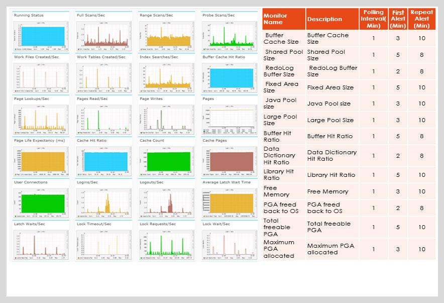 eMagic -Application Monitoring