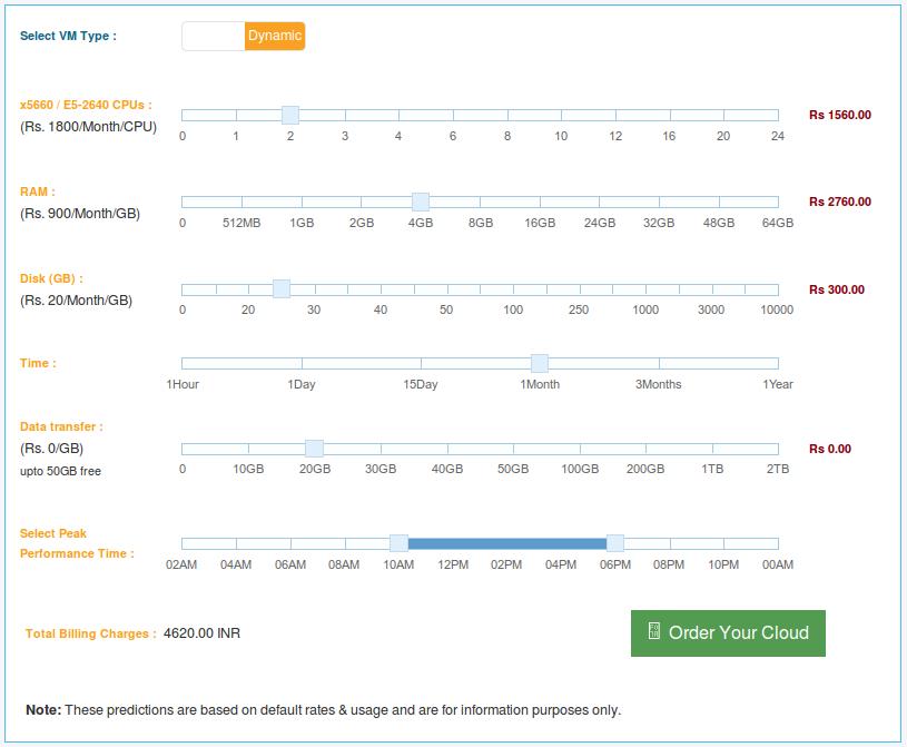 eNlight_cost-predictor-2