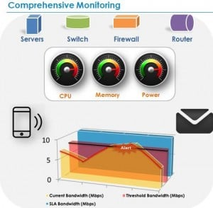 eMagic_comprehensive_monitoring