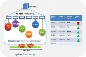 eMagic_comprehensive_monitoring2